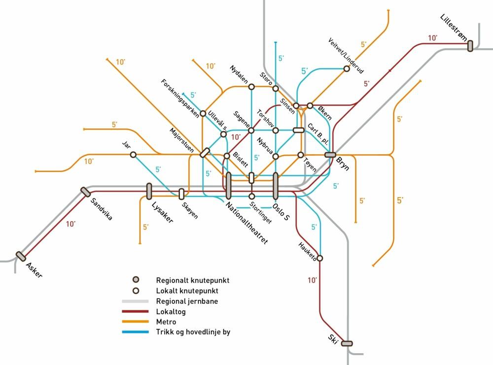 Dette er en såkalt prinsippskisse for Oslos banegående trafikk.