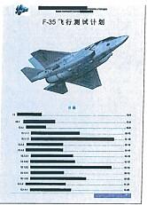 Kineserne stjal og oversatte F-35-dokumentasjonen i detalj.