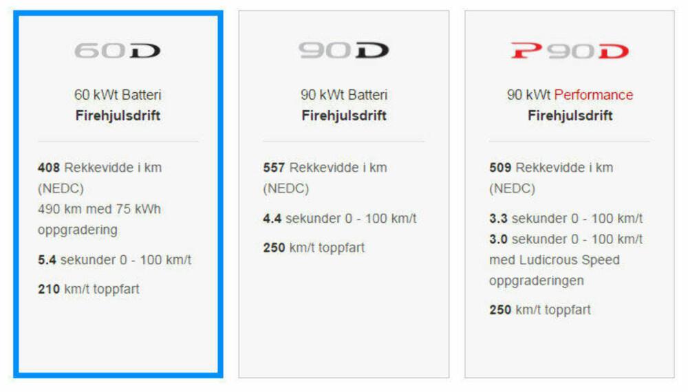 INNSTEGSMODELL: Tesla Model S med 60 kWt batteri gjør comeback som innstegsmodell, og kan også fås med firehjulsdrift. Prisen er i skrivende stund 584.800 for S60 og 626.100 for 60D.