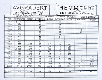 FASITEN: E-stabens egen oversikt over fotooppdragene som ble utført av norske sjøfolk.