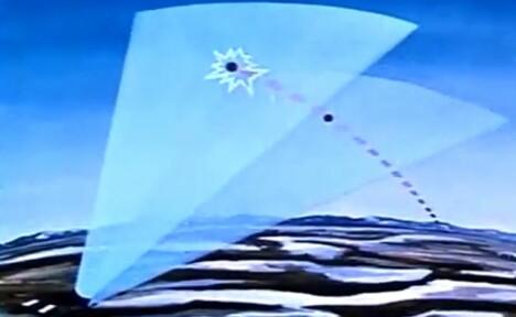 <b>VARSLING:</b> Enkel skisse av virkemåten for radaranleggene i de amerikanske BMEWS (Ballistic Missile Early Warning System) stasjonene. Stridshodet fra et fiendtlig langdistansemissil kommer over horisonten, og blir registrert av framskutte radaranlegg på bakken. Dermed kunne man oppnå varslingstider på opptil 25 minutter. Nå brukes i større grad varmesøkende instrumenter i satellitter for å skaffe enda lengre varslingstider.