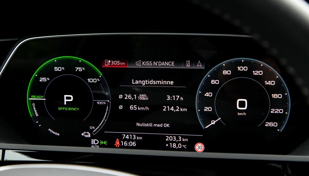 KOMMER TIL KORT: Vårt testforbruk gir maksimal rekkevidde på 32 mil. Det er lett match for Tesla.